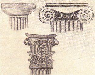 Øverst den doriske og den joniske søjle og nederst den korinthiske