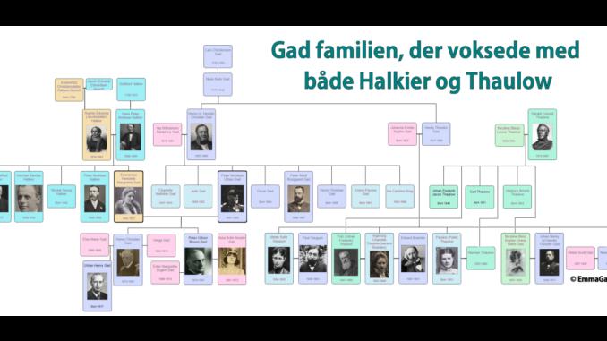 Gad Halkier slægtstræ